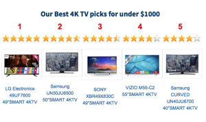 Best 4K UltraHD TV's under $1000 in 2016